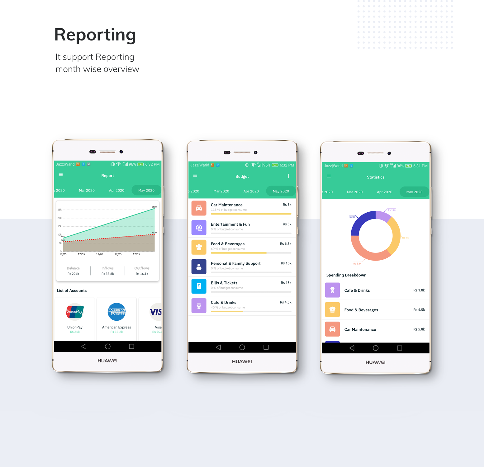 Budget App - Personal Expense Tracking App - 6
