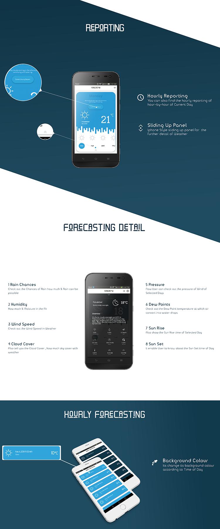 Forecast4u Weather App+Offline Cache - 2 forecast4u weather app+offline cache nulled free download Forecast4u Weather App+Offline Cache Nulled Free Download showcase two